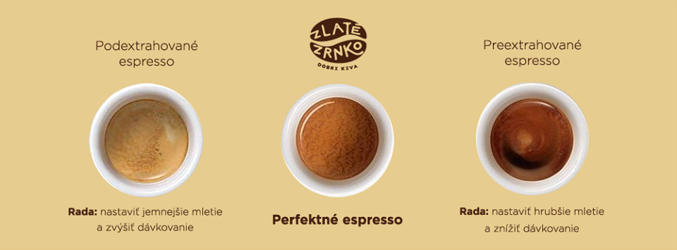 perfektné espresso